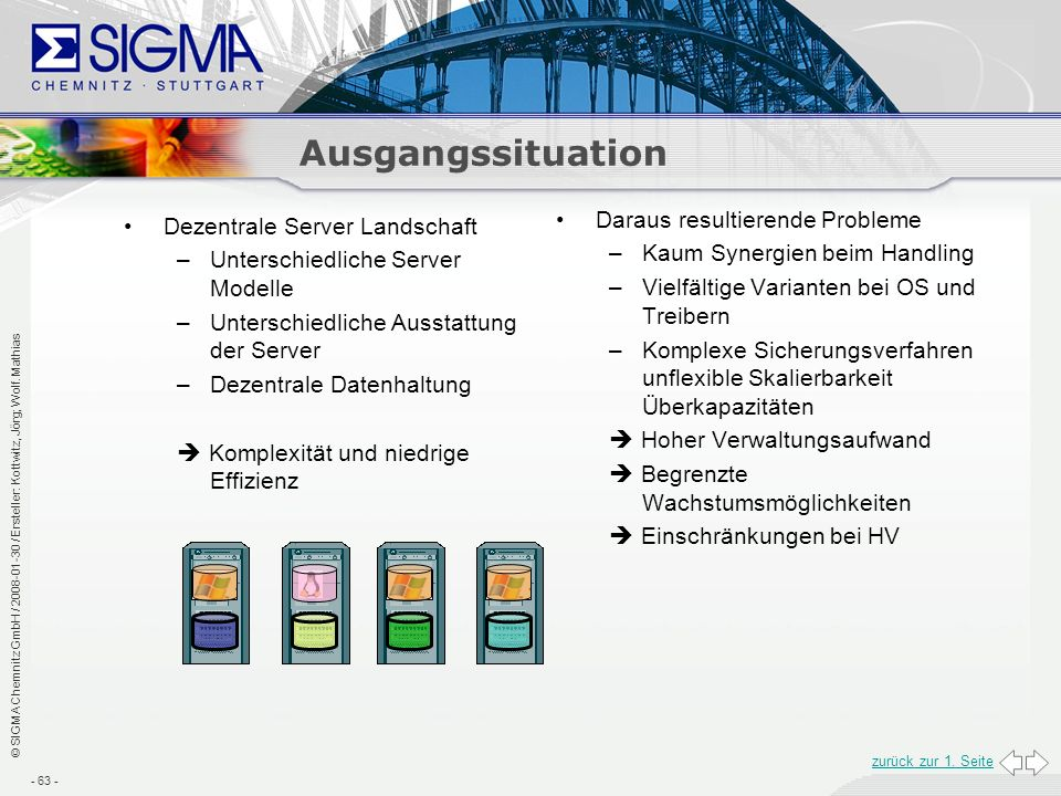 Ausgangssituation Daraus resultierende Probleme