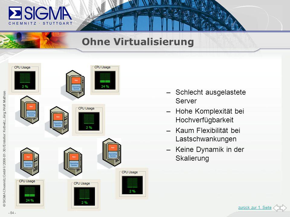 Ohne Virtualisierung Schlecht ausgelastete Server