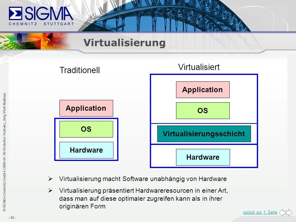 Virtualisierungsschicht