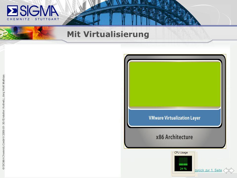 Mit Virtualisierung zurück zur 1. Seite