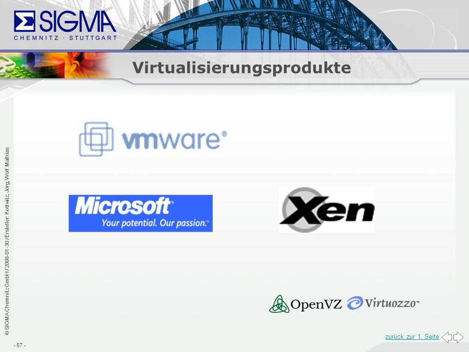 Virtualisierungsprodukte