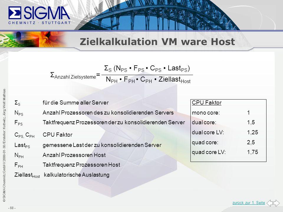 Zielkalkulation VM ware Host
