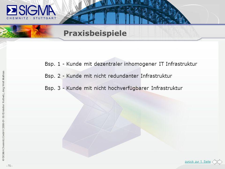 Praxisbeispiele Bsp. 1 - Kunde mit dezentraler inhomogener IT Infrastruktur. Bsp. 2 - Kunde mit nicht redundanter Infrastruktur.