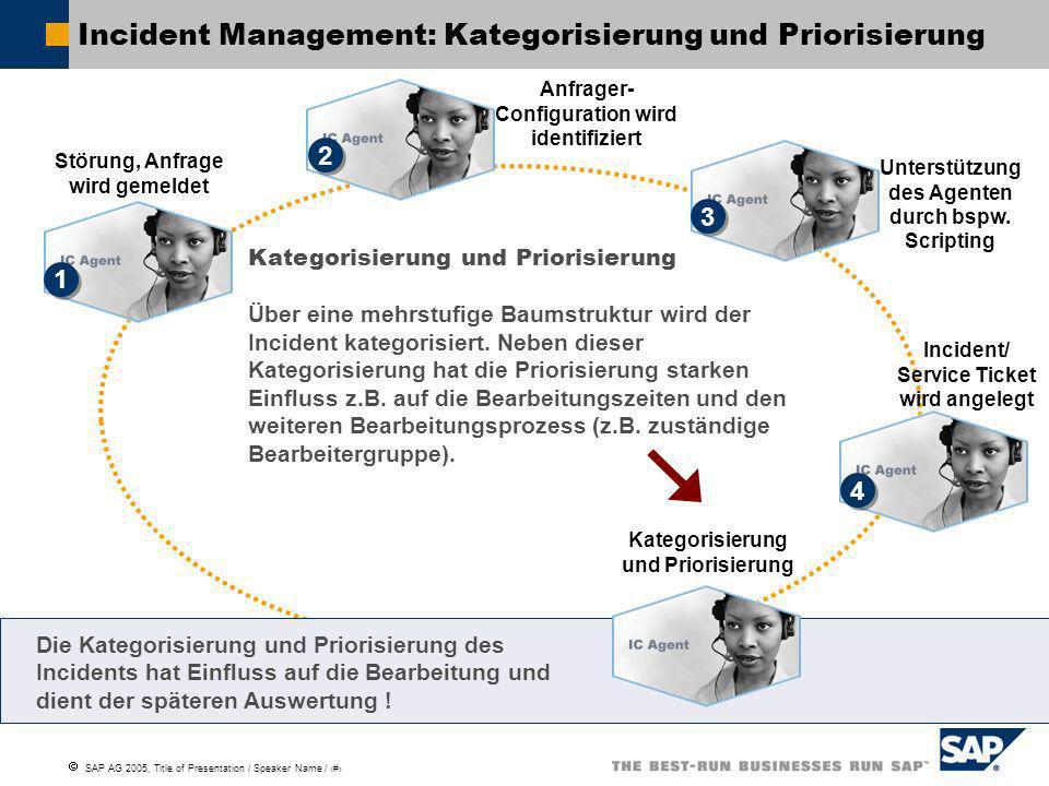 Incident Management: Kategorisierung und Priorisierung