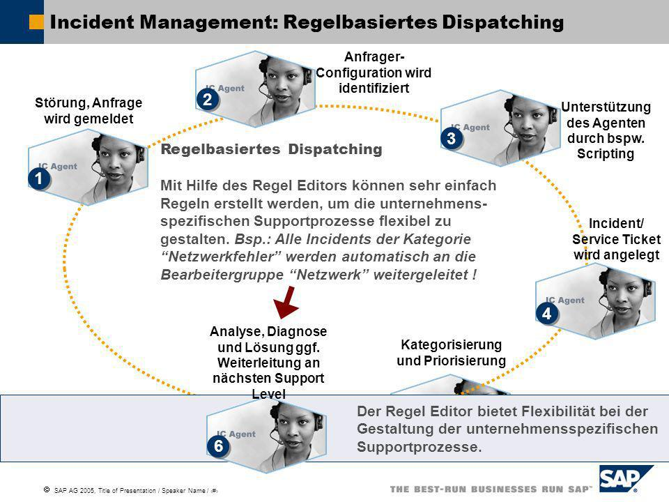 Incident Management: Regelbasiertes Dispatching