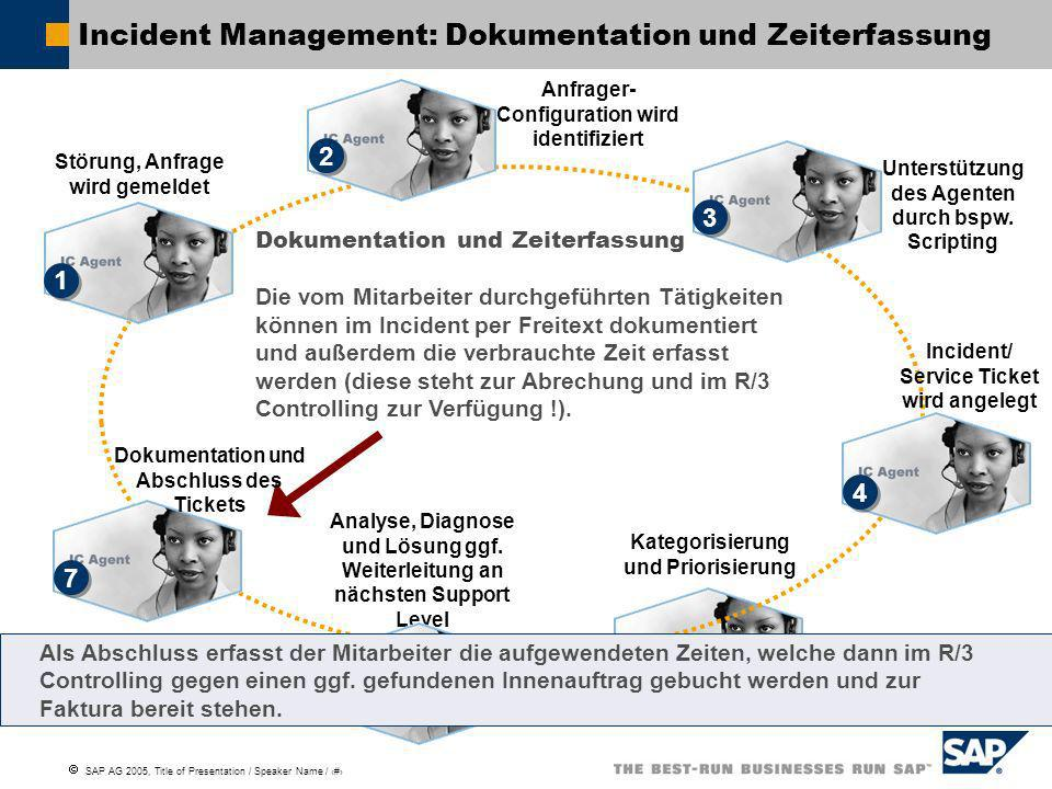 Incident Management: Dokumentation und Zeiterfassung