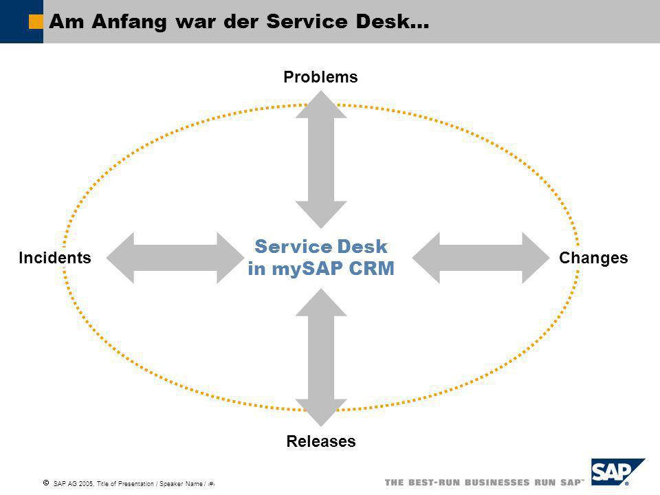 Am Anfang war der Service Desk…