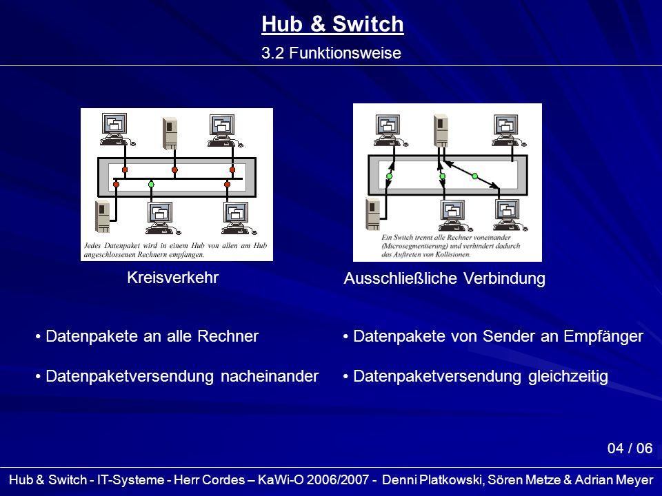 Hub & Switch 3.2 Funktionsweise Kreisverkehr