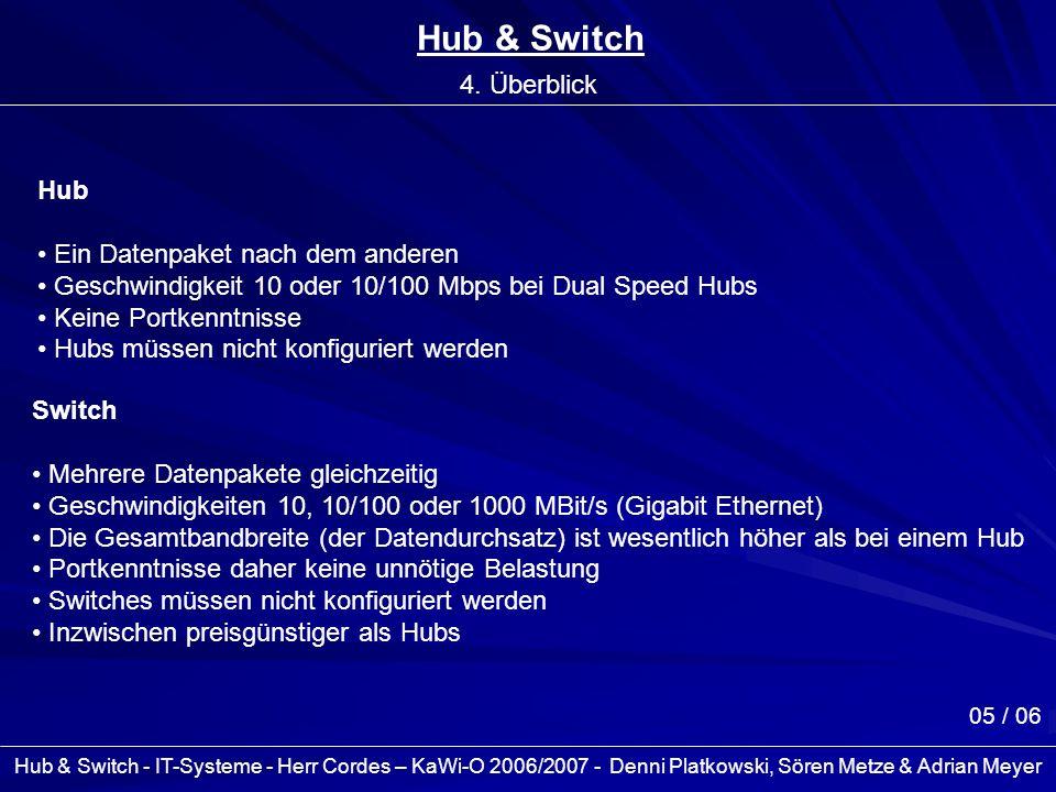 Hub & Switch 4. Überblick Hub Ein Datenpaket nach dem anderen