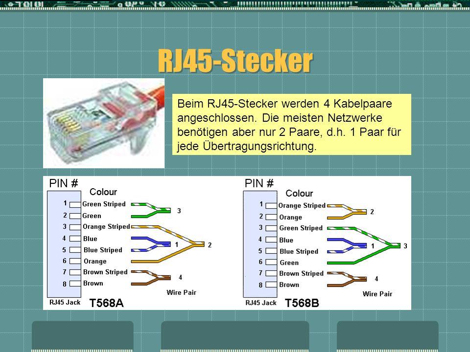 RJ45-Stecker