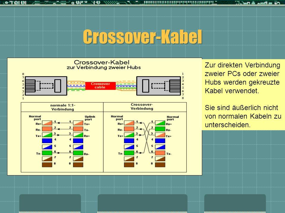 Crossover-KabelZur direkten Verbindung zweier PCs oder zweier Hubs werden gekreuzte Kabel verwendet.
