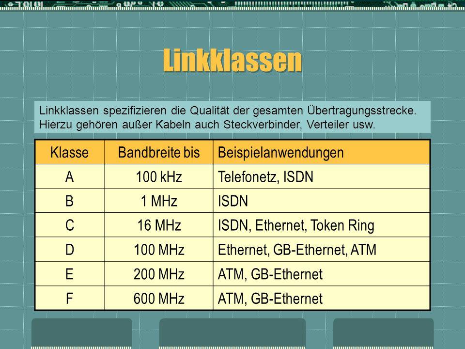 Linkklassen Klasse Bandbreite bis Beispielanwendungen A 100 kHz