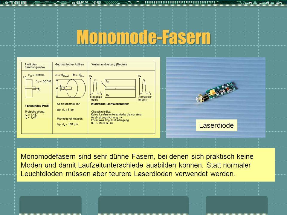 Monomode-Fasern Laserdiode