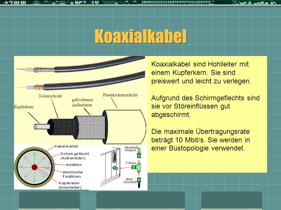 Koaxialkabel Koaxialkabel sind Hohlleiter mit einem Kupferkern. Sie sind preiswert und leicht zu verlegen.
