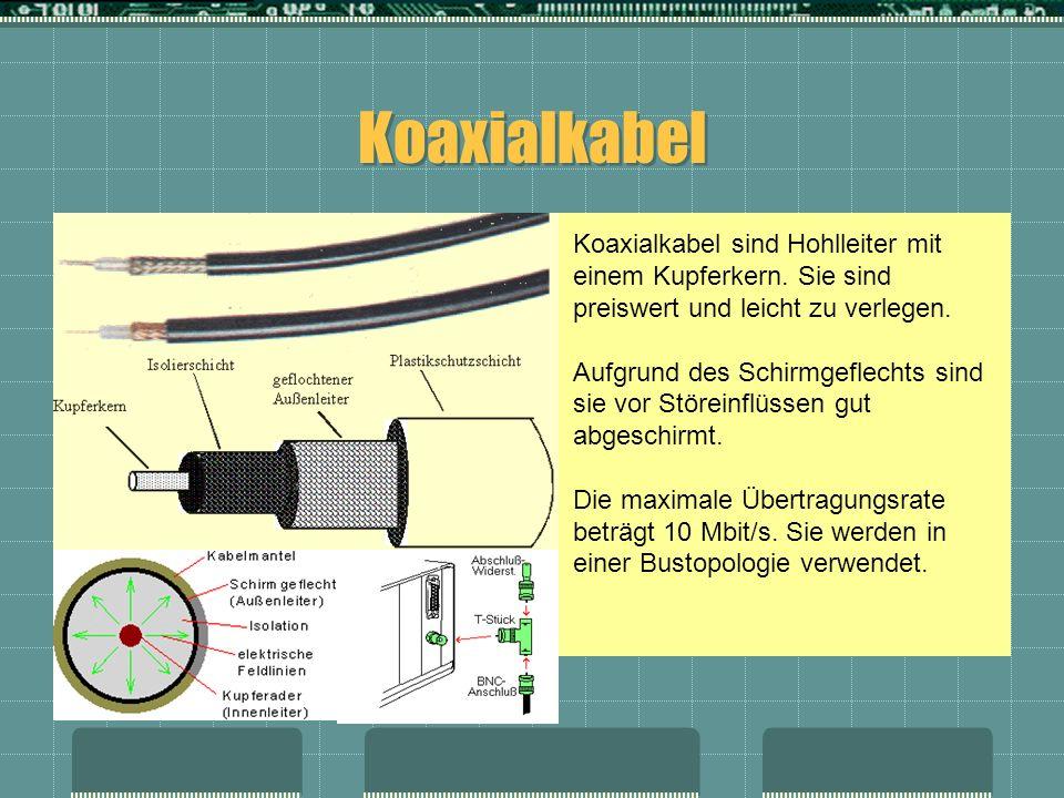 KoaxialkabelKoaxialkabel sind Hohlleiter mit einem Kupferkern. Sie sind preiswert und leicht zu verlegen.