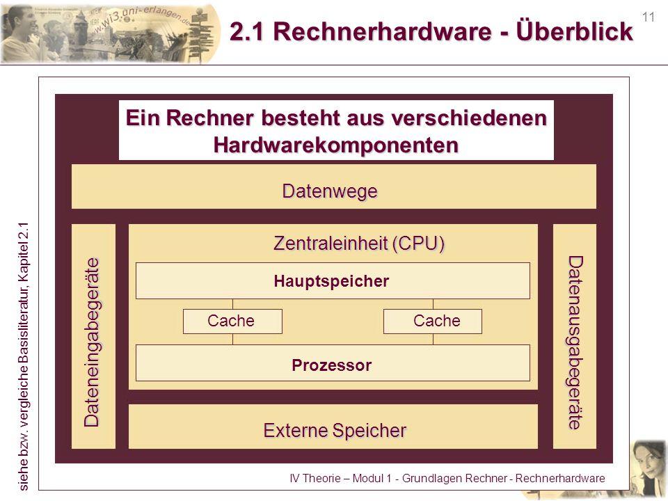 2.1 Rechnerhardware - Überblick