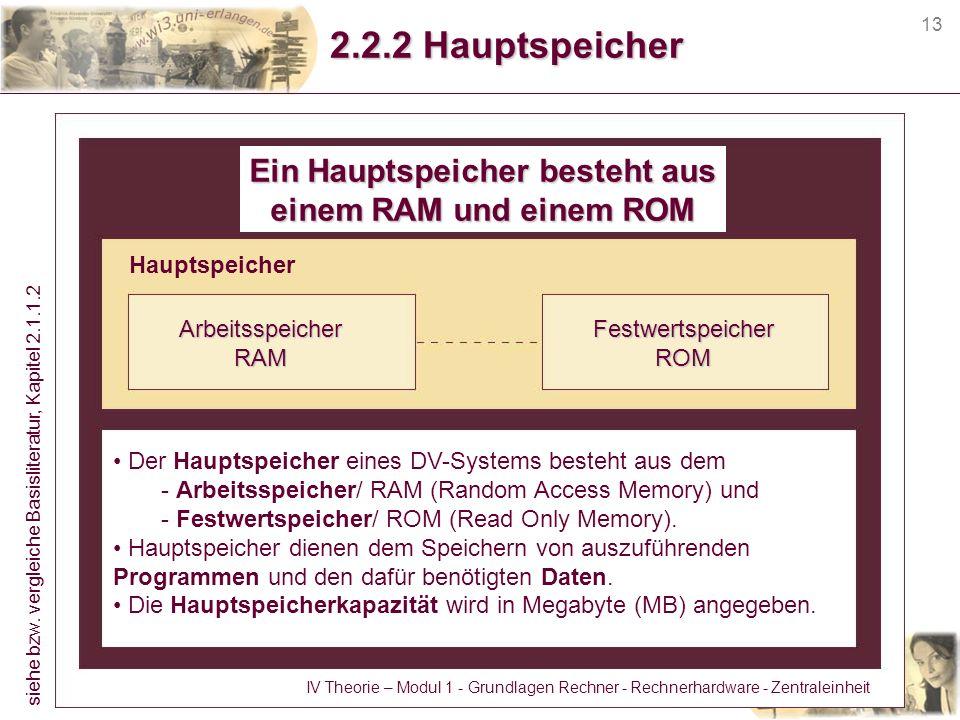 Ein Hauptspeicher besteht aus einem RAM und einem ROM