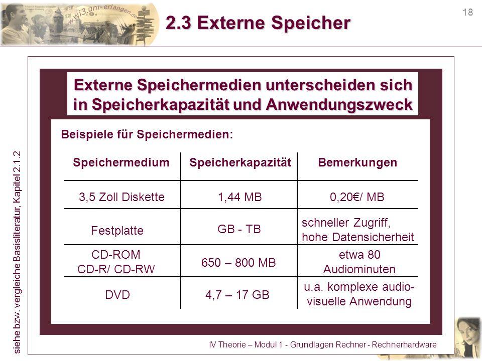 2.3 Externe Speicher Externe Speichermedien unterscheiden sich
