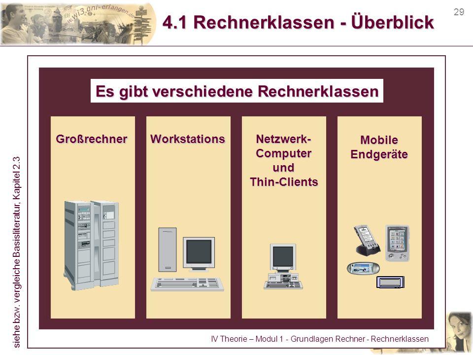 4.1 Rechnerklassen - Überblick