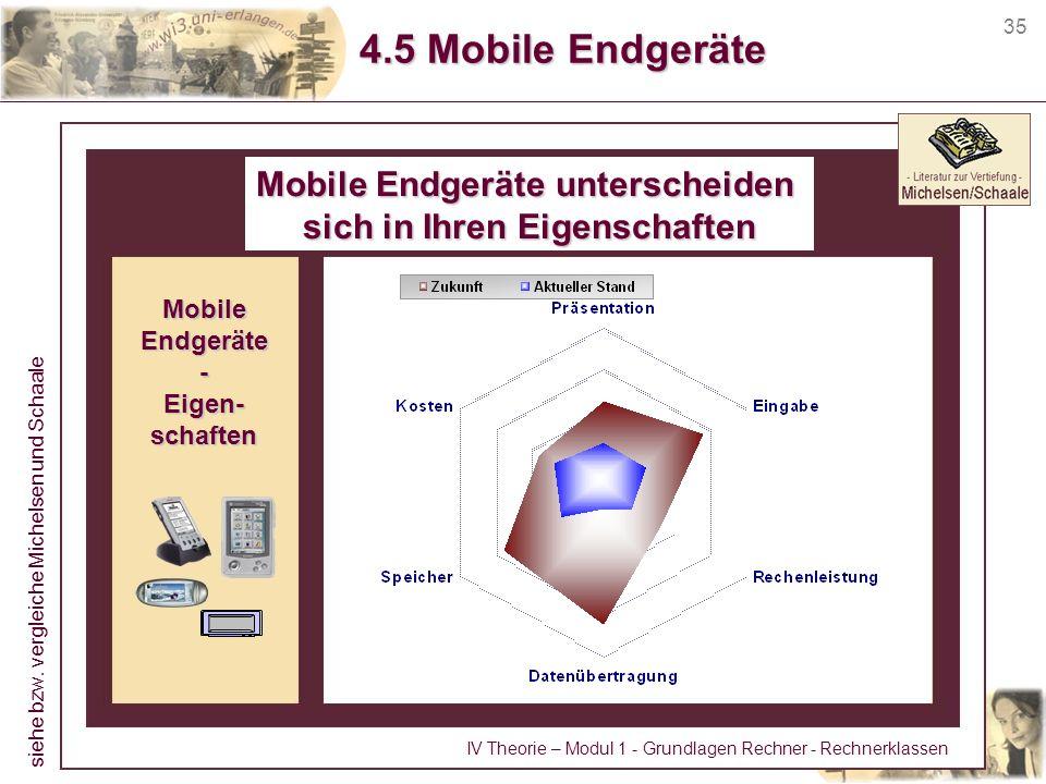 Mobile Endgeräte unterscheiden sich in Ihren Eigenschaften