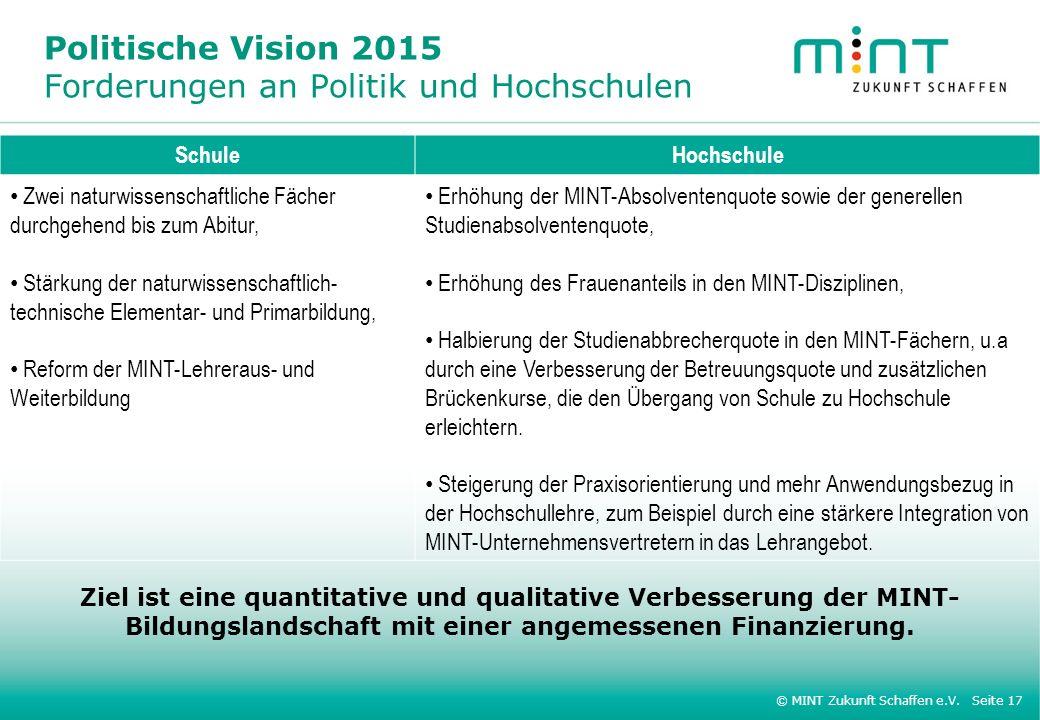 Politische Vision 2015 Forderungen an Politik und Hochschulen