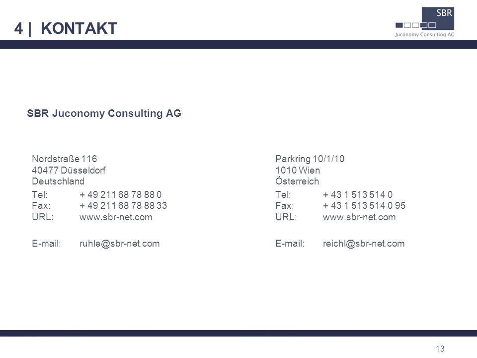4 | KONTAKT SBR Juconomy Consulting AG