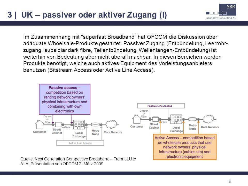 3 | UK – passiver oder aktiver Zugang (I)