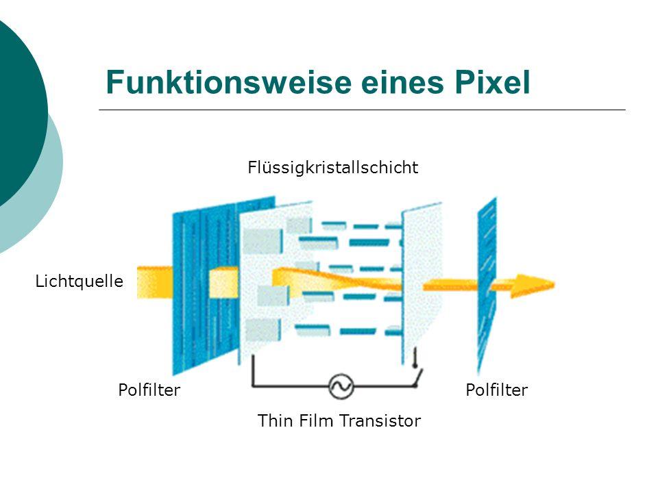 Funktionsweise eines Pixel