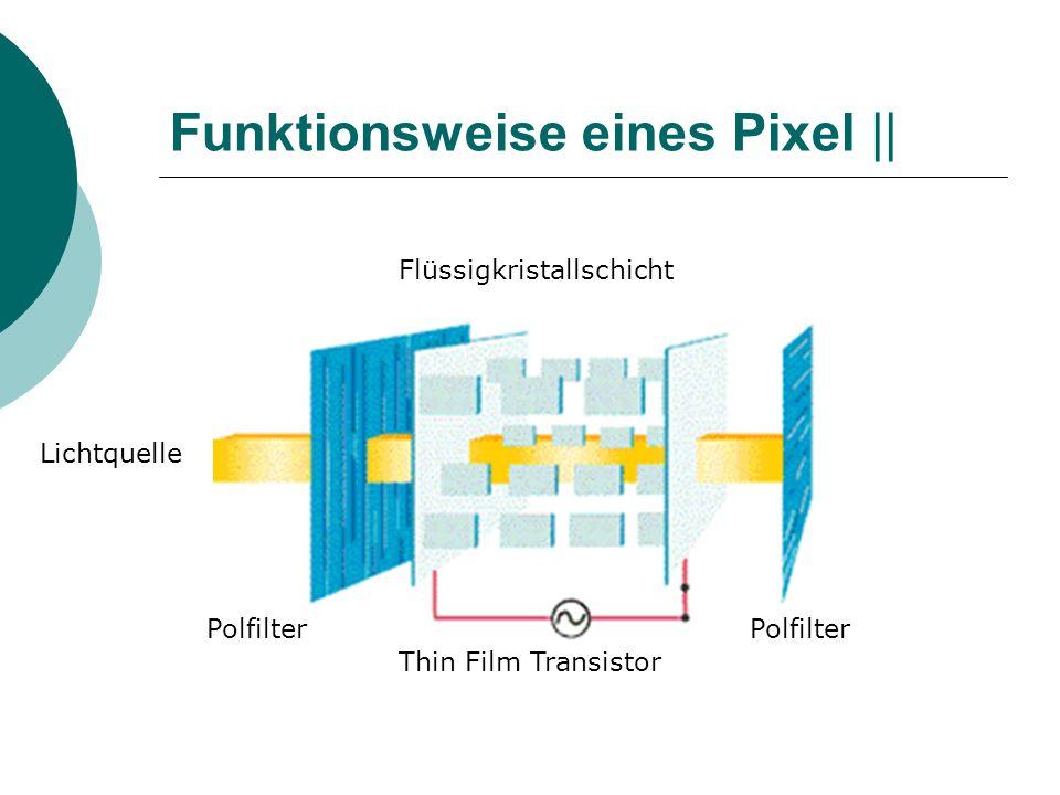 Funktionsweise eines Pixel ||