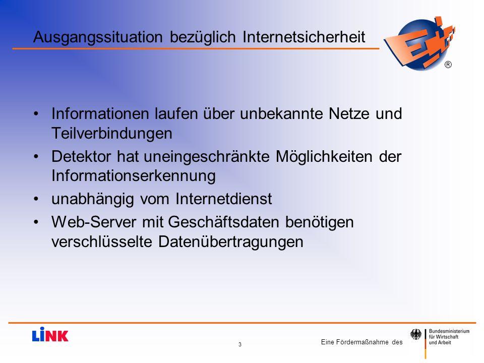 Ausgangssituation bezüglich Internetsicherheit