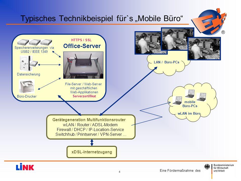 """Typisches Technikbeispiel für`s """"Mobile Büro"""