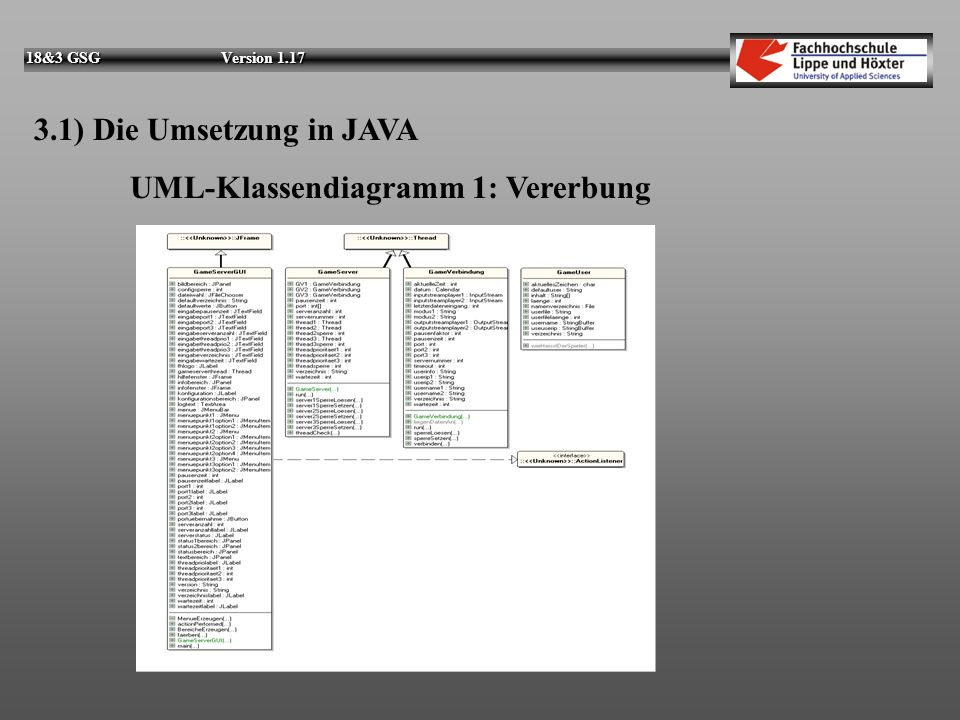 3.1) Die Umsetzung in JAVA UML-Klassendiagramm 1: Vererbung
