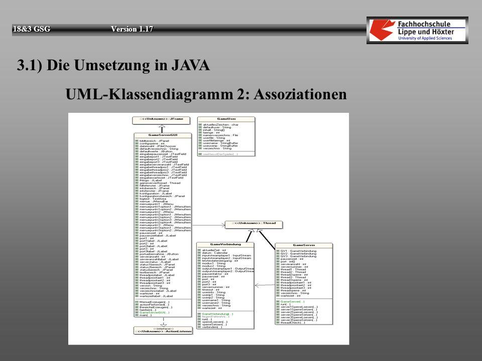 3.1) Die Umsetzung in JAVA UML-Klassendiagramm 2: Assoziationen