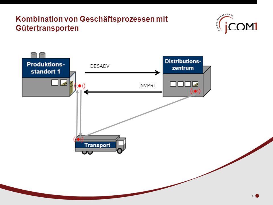Kombination von Geschäftsprozessen mit Gütertransporten