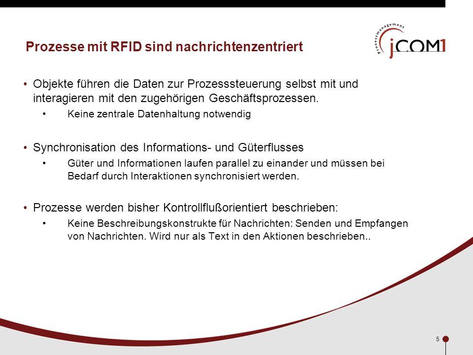 Prozesse mit RFID sind nachrichtenzentriert
