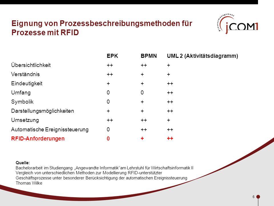 Eignung von Prozessbeschreibungsmethoden für Prozesse mit RFID
