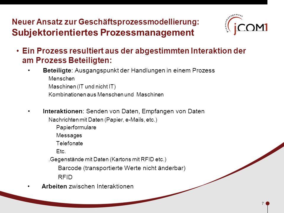 Neuer Ansatz zur Geschäftsprozessmodellierung: Subjektorientiertes Prozessmanagement