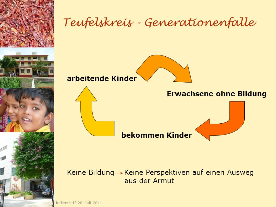 Teufelskreis - Generationenfalle