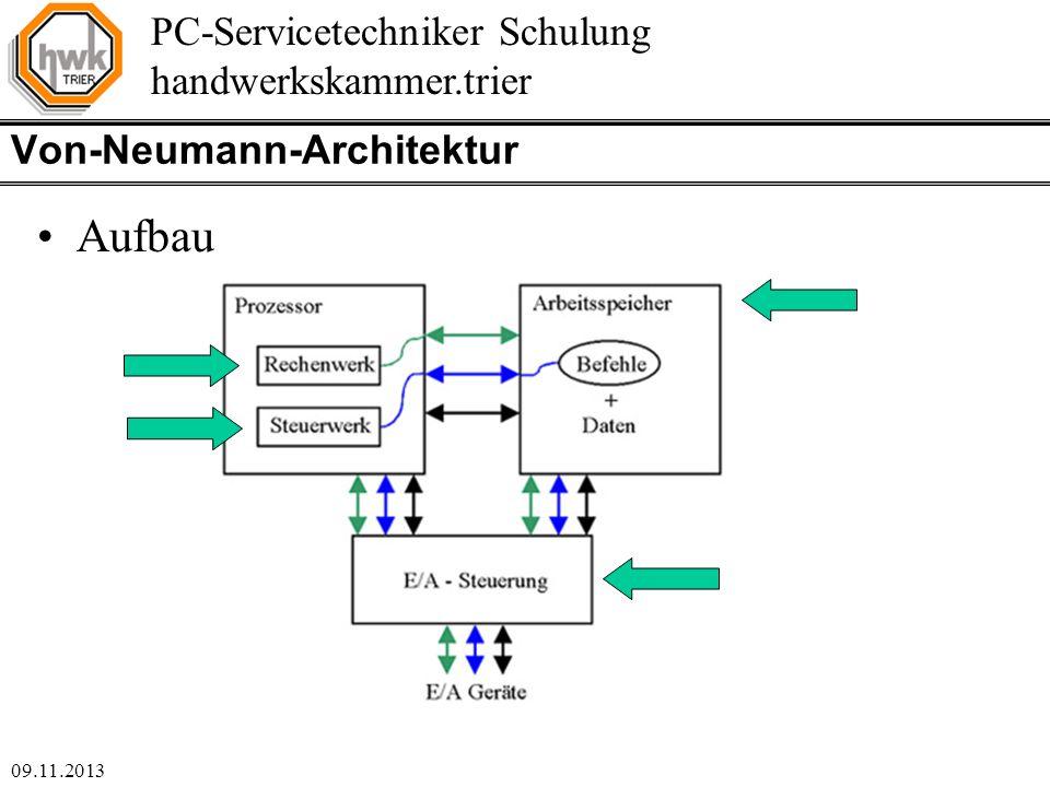 Von-Neumann-Architektur
