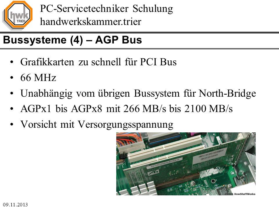 Grafikkarten zu schnell für PCI Bus 66 MHz