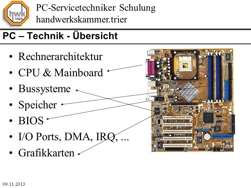 PC – Technik - Übersicht