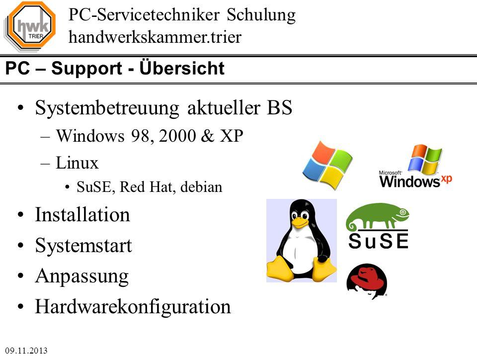 PC – Support - Übersicht