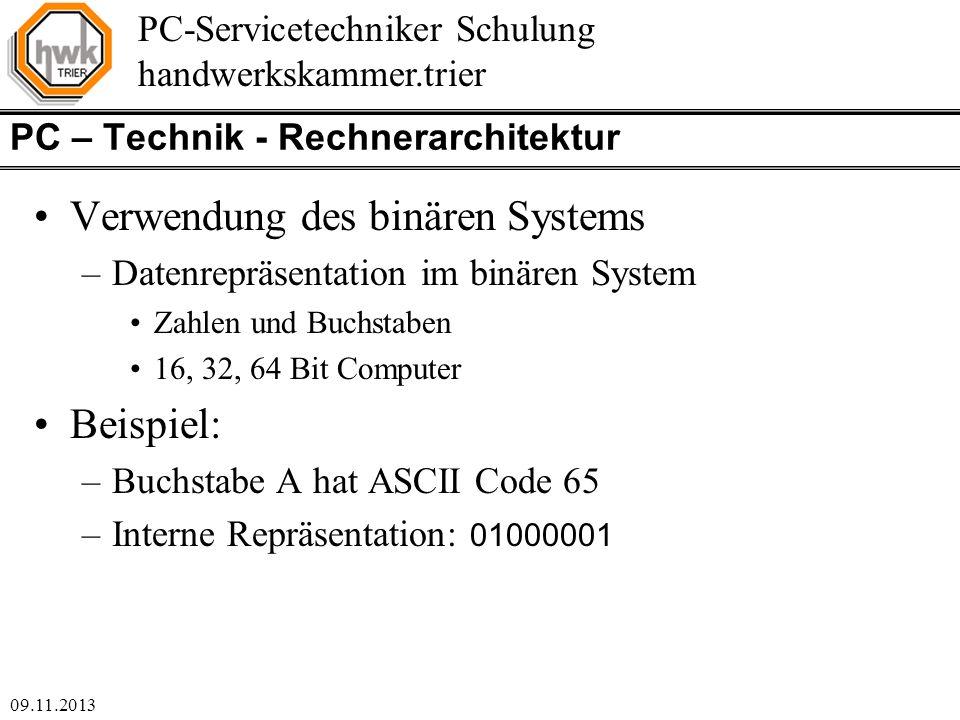 PC – Technik - Rechnerarchitektur