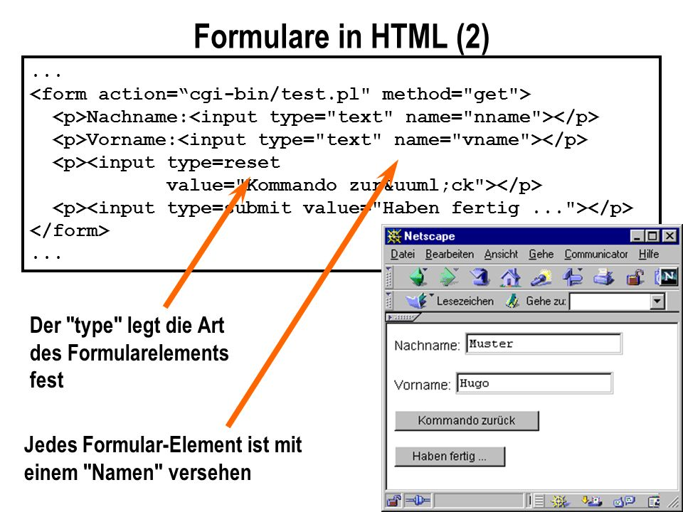 Formulare in HTML (2) ... <form action= cgi-bin/test.pl method= get > <p>Nachname:<input type= text name= nname ></p>