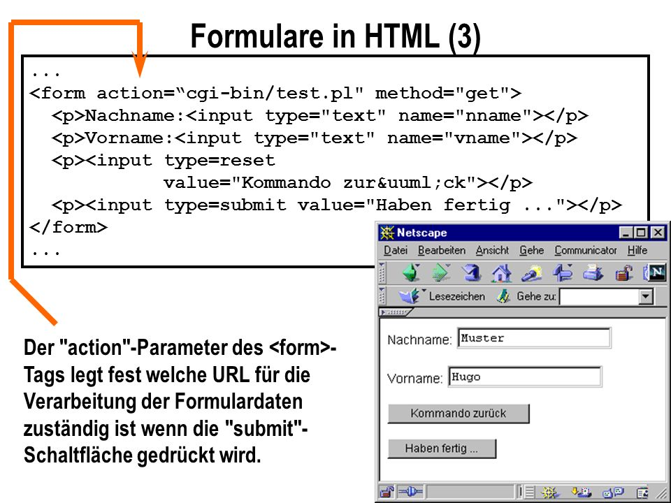 Formulare in HTML (3) ... <form action= cgi-bin/test.pl method= get > <p>Nachname:<input type= text name= nname ></p>