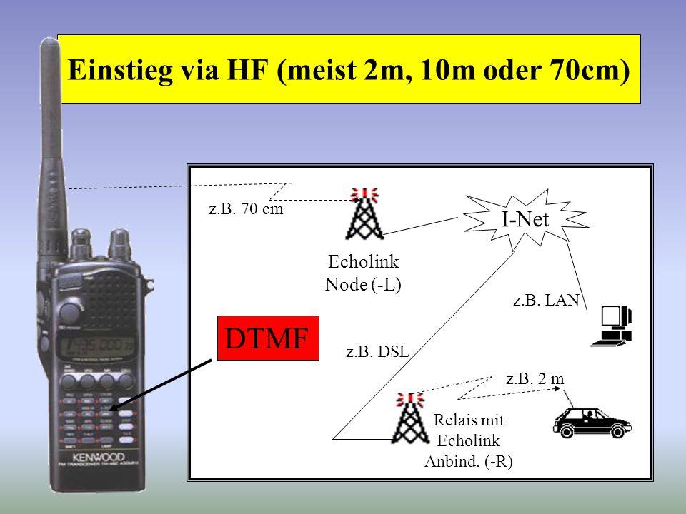 Einstieg via HF (meist 2m, 10m oder 70cm)