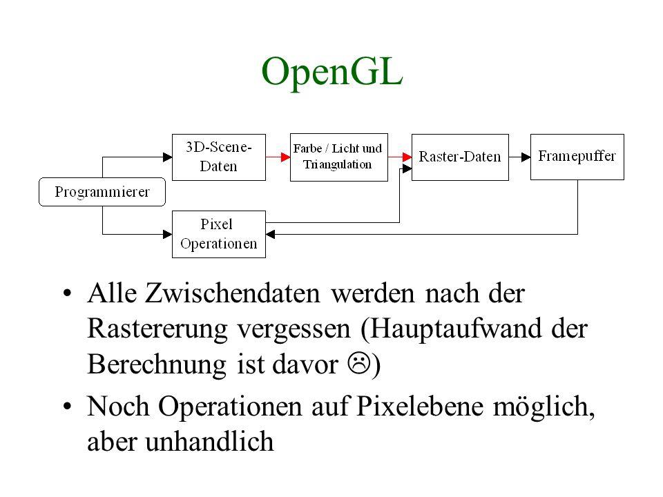 OpenGL Alle Zwischendaten werden nach der Rastererung vergessen (Hauptaufwand der Berechnung ist davor L)
