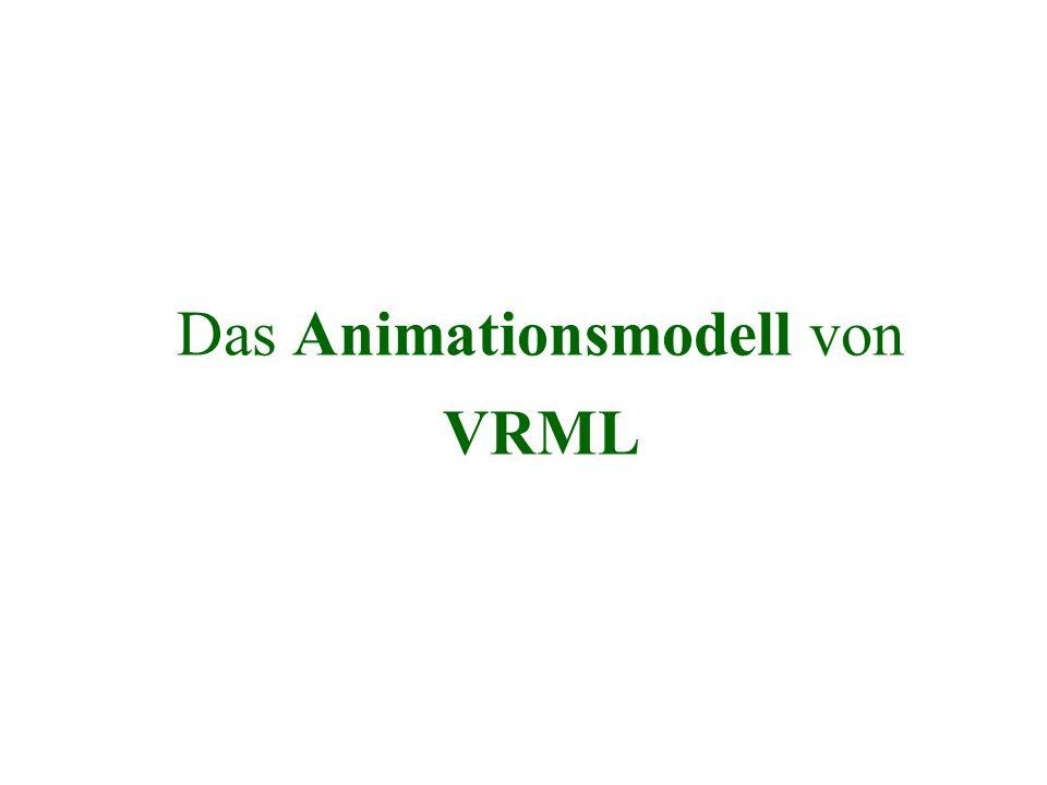 Das Animationsmodell von VRML