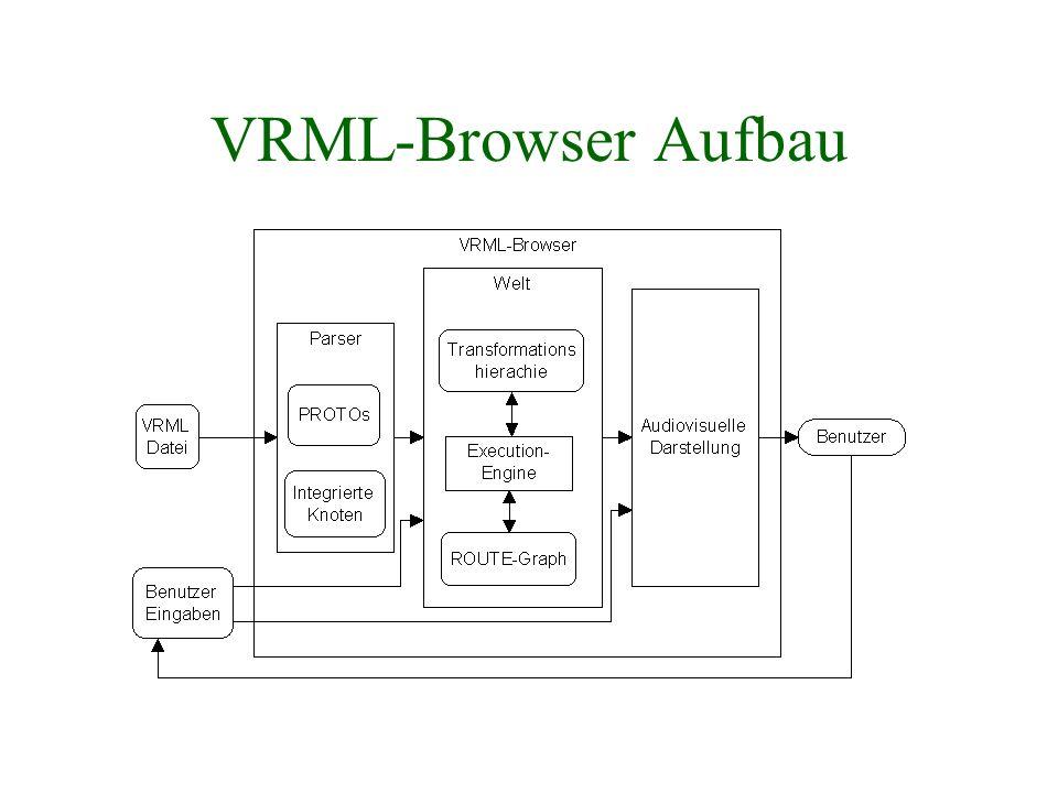 VRML-Browser Aufbau