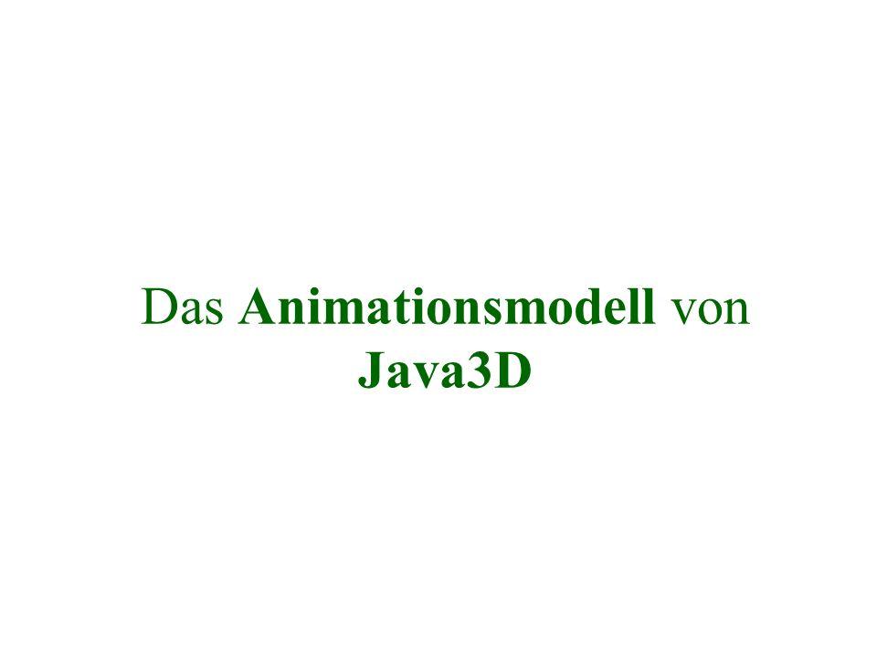 Das Animationsmodell von Java3D